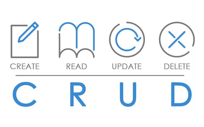 CRUD bao gồm: Create, Read, Update, Delete